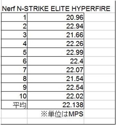 ELITE_HYPERFIRE