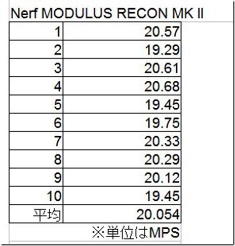 reconmk2