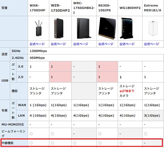 無線LAN中継機_