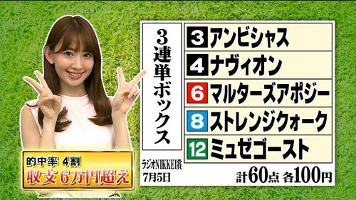 【ラジNIKE賞】AKB48小嶋陽菜が三連単五頭BOXで751倍的中!