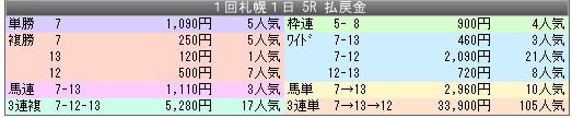 JRA 八百長疑惑5