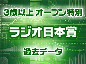 2015年 ラジオ日本賞 過去のデータ