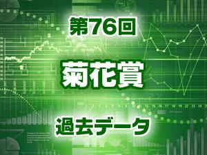 2015年 菊花賞 過去のデータ