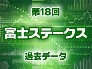 2015年 富士ステークス 過去のデータ