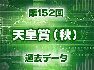 2015年 天皇賞(秋) 過去のデータ
