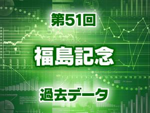 2015年 福島記念 過去のデータ