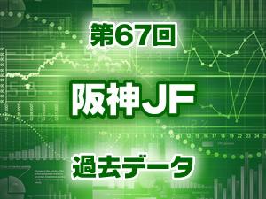 2015年 阪神ジュベナイルフィリーズ 過去のデータ