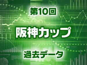 2015年 阪神カップ 過去のデータ