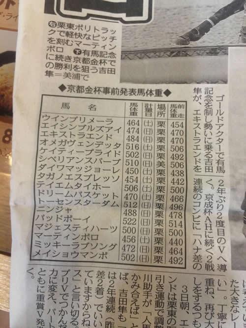 2016 京都金杯 調教2
