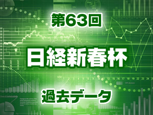2016年 日経新春杯 過去のデータ