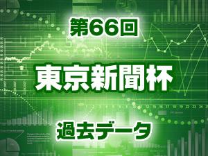 2016年 東京新聞杯 過去のデータ