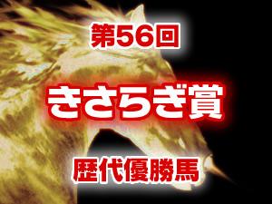 2016年 きさらぎ賞 歴代の結果と配当
