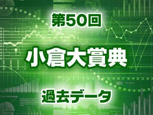 2016年 小倉大賞典 過去のデータ