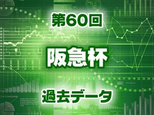 2016年 阪急杯 過去のデータ