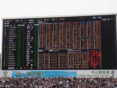 【皐月賞】3強のオッズはリオンディーズ1.5倍、マカヒキ1.9倍、トノダイヤモンド2.1倍