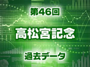2016年 高松宮記念 過去のデータ