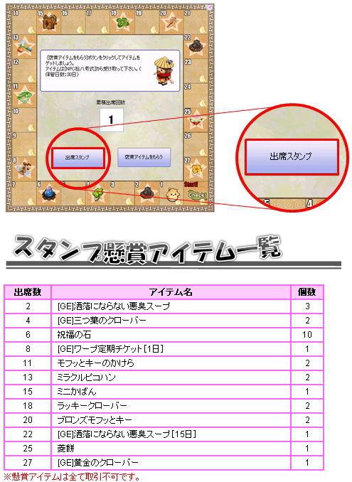 オンラインMMORPG『君主オンライン』