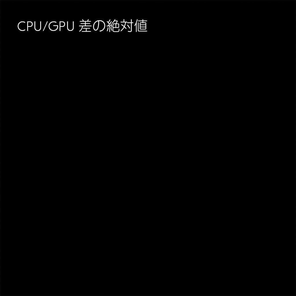 Diff CPU and GPU