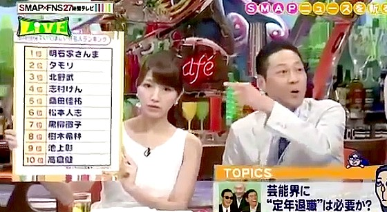 ワイドナショー画像 三田友梨佳アナ 東野幸治が「生涯現役でいてほしいランキング」を紹介 2014年7月26日
