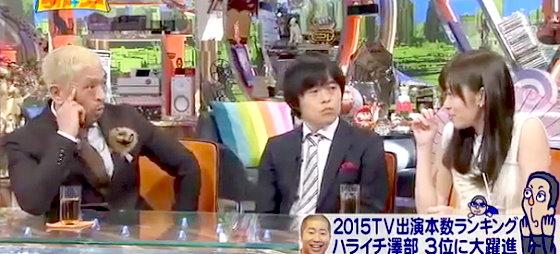 ワイドナショー画像 松本人志 バカリズム 指原莉乃「一歩上の価値あるタレント、例えばSHELLYのような女性タレントに憧れる」 2015年12月20日