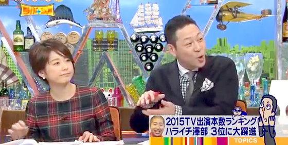 ワイドナショー画像 秋元優里アナウンサー 東野幸治「たけしさん、さんまさん、鶴瓶さんのようにランキングには出ていないが高値安定の人もいる」 2015年12月20日