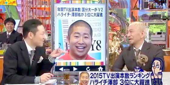 ワイドナショー画像 鶴瓶と呼び捨てにする松本人志のボケに食い気味にツッコむ東野幸治 2015年12月20日