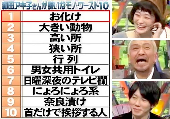 ワイドナショー画像 やっと放送できるスペシャル 和田アキ子さんが嫌いなモノ・ワースト10は「お化け・大きい動物・高い所・狭い所・行列・男女共用トイレ・日曜深夜のテレビ欄・にょろにょろ系・奈良漬け・首だけで挨拶する人 2016年1月10日