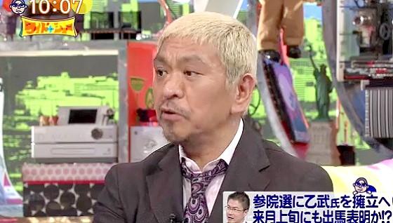 ワイドナショー画像 松本人志「おしゃべり好きな乙武洋匡さんが出馬について何も言わないのはバレバレ」 2016年3月20日