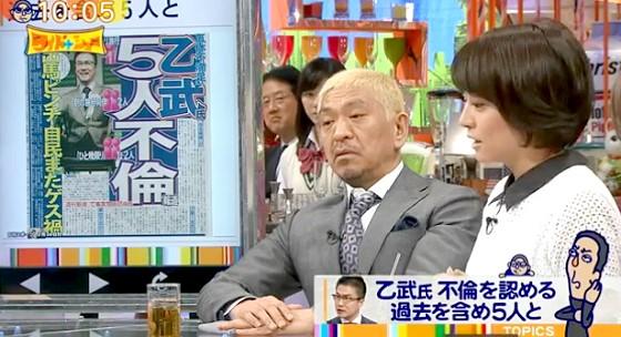 ワイドナショー画像 赤江珠緒「乙武洋匡さんの性生活を知りたいとは思わない」 2016年3月27日