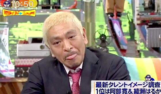ワイドナショー画像 タレントイメージランキング 松本人志は31位で微妙な表情 2016年4月3日