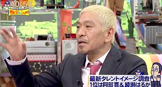 ワイドナショー画像 松本人志「映画やドラマしか出てない役者さんのイメージはわからない」 2016年4月3日