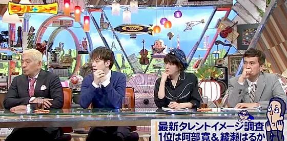 ワイドナショー画像 松本人志 ウエンツ瑛士 コムアイ 石原良純がタレントイメージランキングについて語る 2016年4月3日