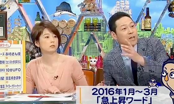 ワイドナショー画像 東野幸治 秋元優里アナが2016年の急上昇ワードを紹介 2016年4月10日