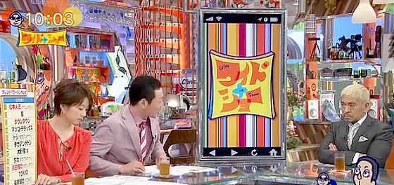 ワイドナショー画像 秋元優里アナ 松本人志 東野幸治がタレントパワーランキングを紹介 2016年5月8日