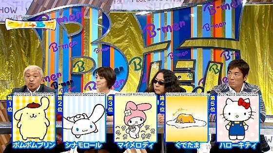 ワイドナショー画像 サンリオキャラクター大賞1位から5位のキャラクター 2016年7月10日
