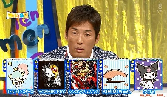ワイドナショー画像 サンリオキャラクター大賞6位から10位のキャラクター 2016年7月10日
