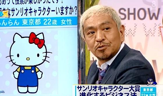 ワイドナショー画像 松本人志「サンリオは仕掛けてる」 2016年7月10日