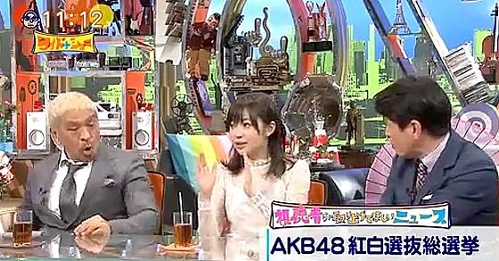 ワイドナショー画像 松本人志「AKB紅白選抜のアプリを入れてもいいが和田アキ子に投票する」 2016年12月18日