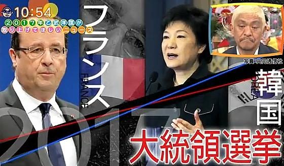 ワイドナショー画像 2017年に大統領選挙が行われるフランスのオランド大統領と韓国の朴大統領 2017年1月1日