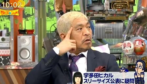 ワイドナショー画像 松本人志「自分の男のサイズはみんなが思っているより意外と大きい」 2017年1月8日