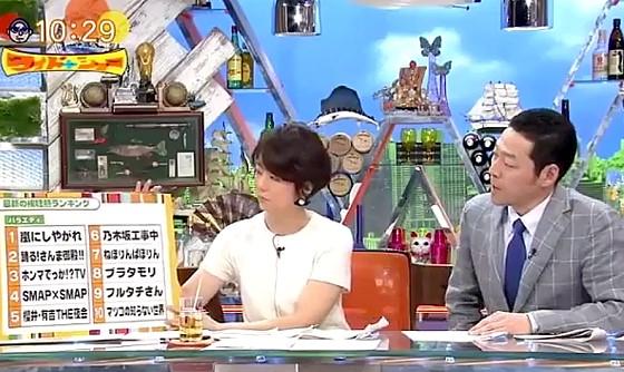 ワイドナショー画像 東野幸治がテレビの新たな人気指標「視聴熱」を紹介 2017年2月12日