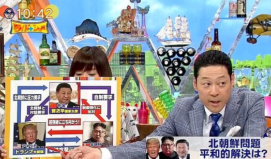 ワイドナショー画像 東野幸治が北朝鮮の核実験について三浦瑠麗に聞く 2017年4月16日