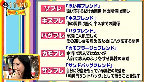 ワイドナショー画像 様々な新しい男女関係に三浦瑠麗「名前をつけるのがもう嫌」 2017年4月16日
