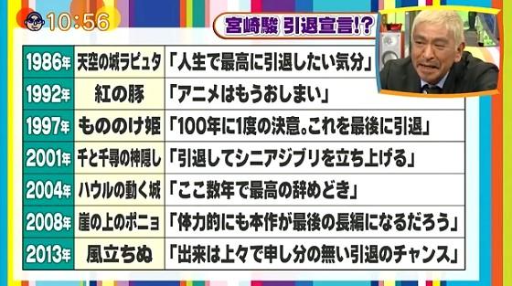 ワイドナショー画像 宮﨑駿の引退宣言集 2017年5月28日