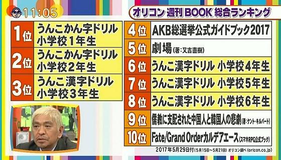 ワイドナショー画像 うんこ漢字ドリルが売れている本のランキングを独占 2017年5月28日