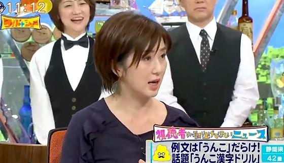 ワイドナショー画像 母親として子供に許せる下ネタの限界について佐々木恭子アナ「妄想が沸くようになったらダメ」 2017年5月28日