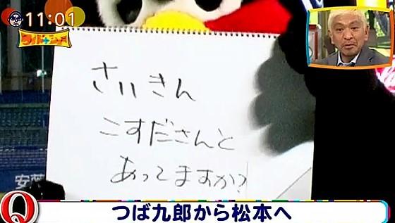 ワイドナショー画像 つば九郎が松本人志へ「最近小須田さんと会ってますか」とメッセージ 2017年6月18日