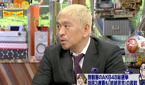 ワイドナショー画像 須藤凛々花の結婚発表を笑いに変える松本人志 2017年6月25日
