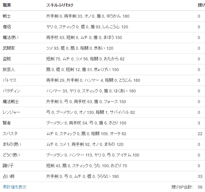 20170123スキル