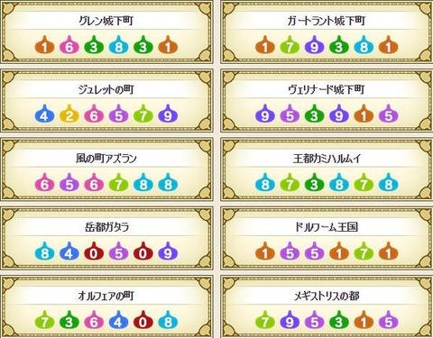 20160711宝くじ2